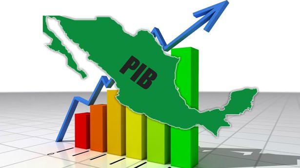 ¿Cuál es el producto interno bruto de México?