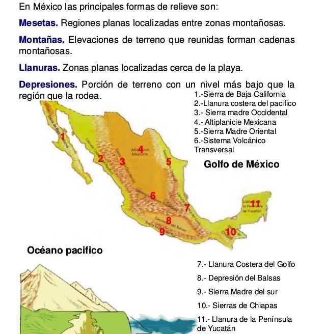 Tipos de relieve en México