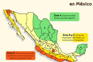 ¿Cuáles son las zonas sísmicas de México?